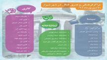 مراکز فرهنگی و هنری فعال شهر شیراز
